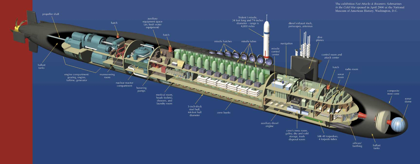 Us navy museum cold war gallery submarines forty one for freedom pooptronica